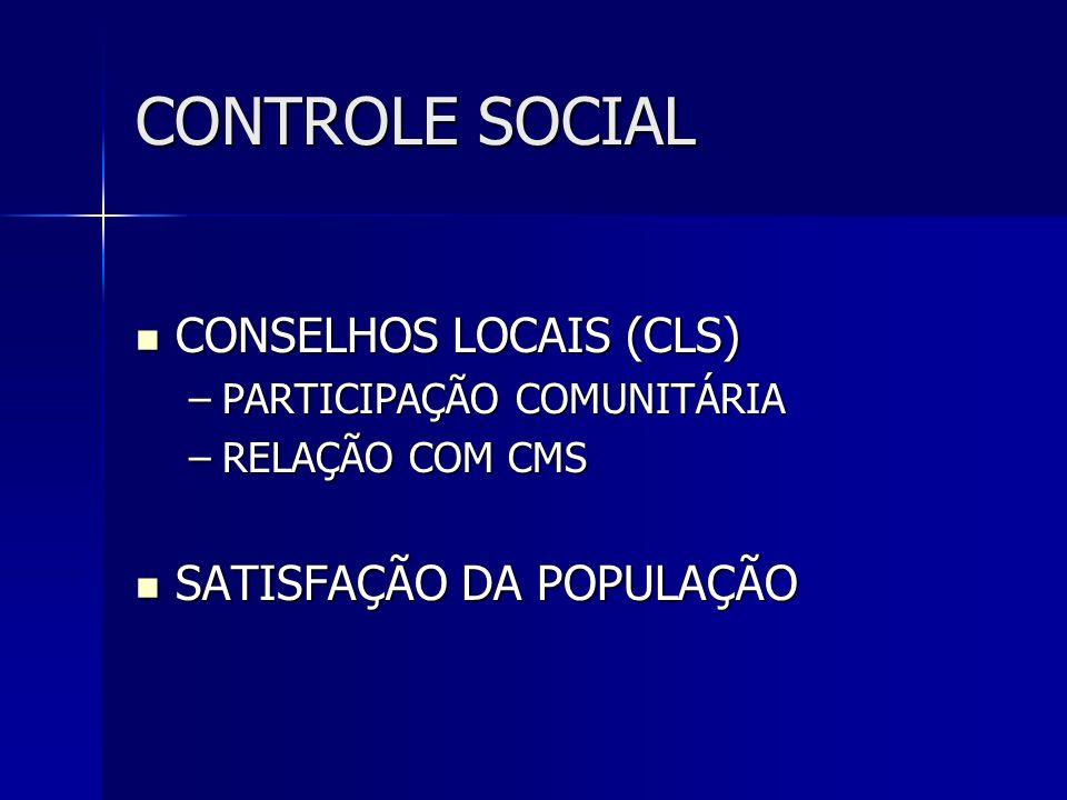 CONTROLE SOCIAL CONSELHOS LOCAIS (CLS) SATISFAÇÃO DA POPULAÇÃO