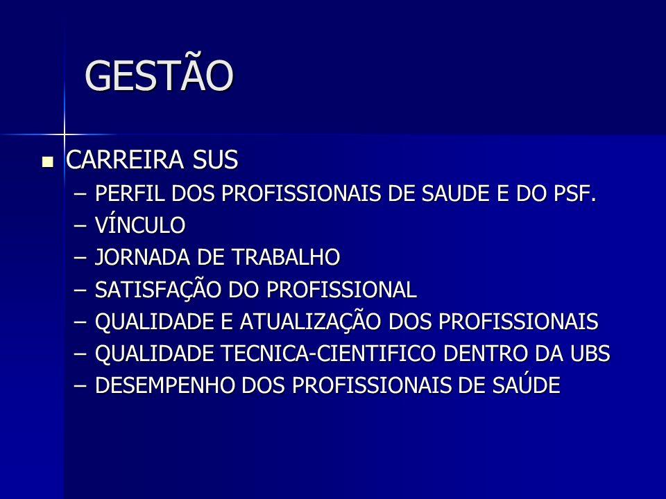 GESTÃO CARREIRA SUS PERFIL DOS PROFISSIONAIS DE SAUDE E DO PSF.