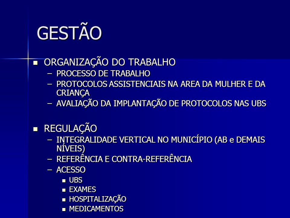 GESTÃO ORGANIZAÇÃO DO TRABALHO REGULAÇÃO PROCESSO DE TRABALHO