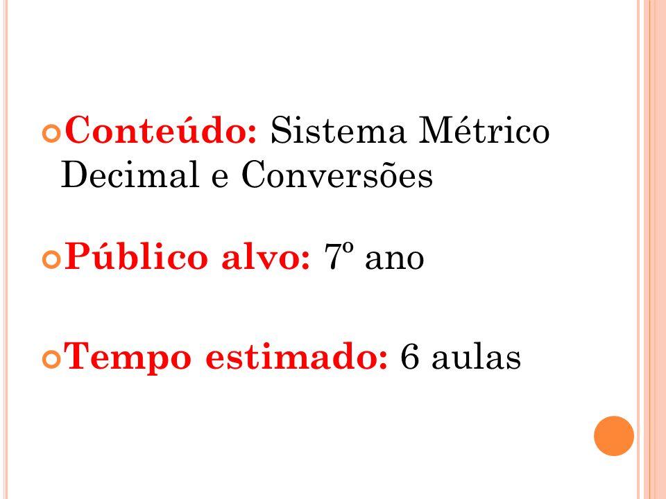 Conteúdo: Sistema Métrico Decimal e Conversões