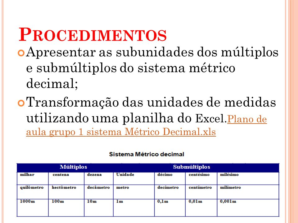 Procedimentos Apresentar as subunidades dos múltiplos e submúltiplos do sistema métrico decimal;
