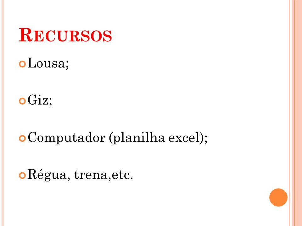Recursos Lousa; Giz; Computador (planilha excel); Régua, trena,etc.
