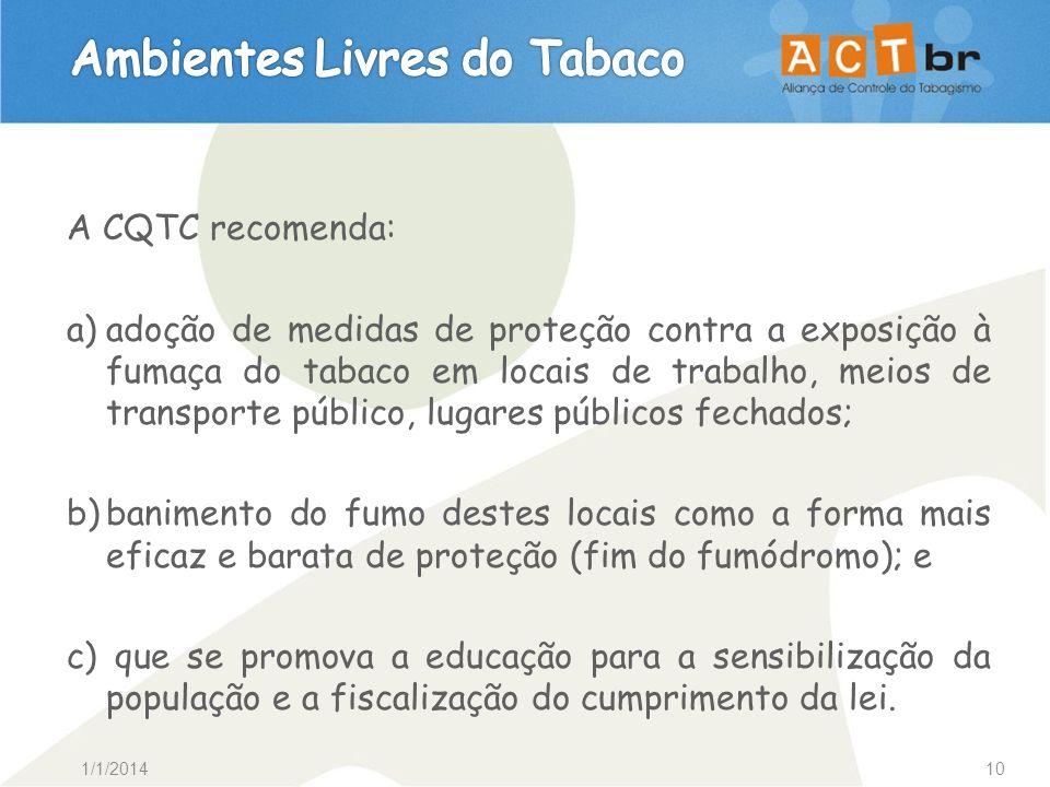 Ambientes Livres do Tabaco