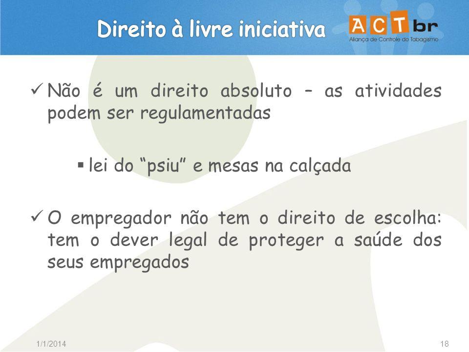 Direito à livre iniciativa