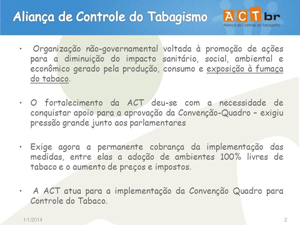 Aliança de Controle do Tabagismo