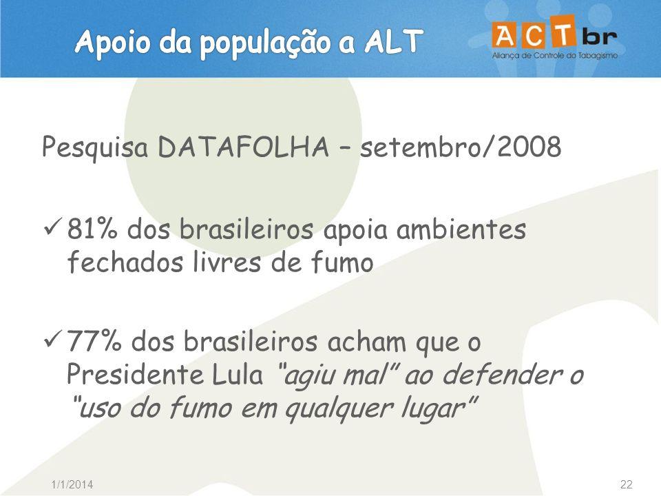 Apoio da população a ALT