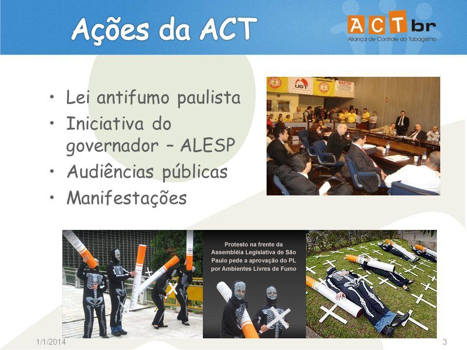 Ações da ACT Lei antifumo paulista Iniciativa do governador – ALESP