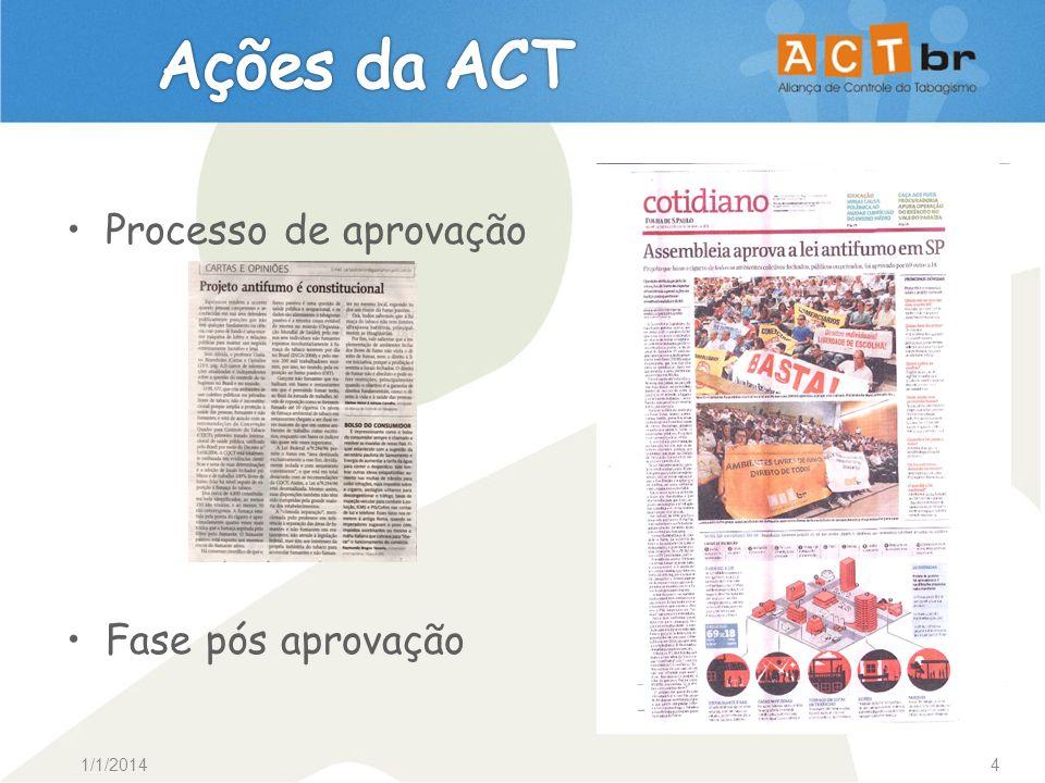 Ações da ACT Processo de aprovação Fase pós aprovação