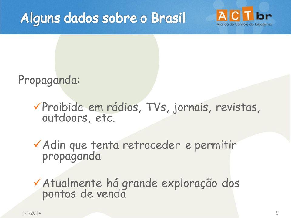 Alguns dados sobre o Brasil