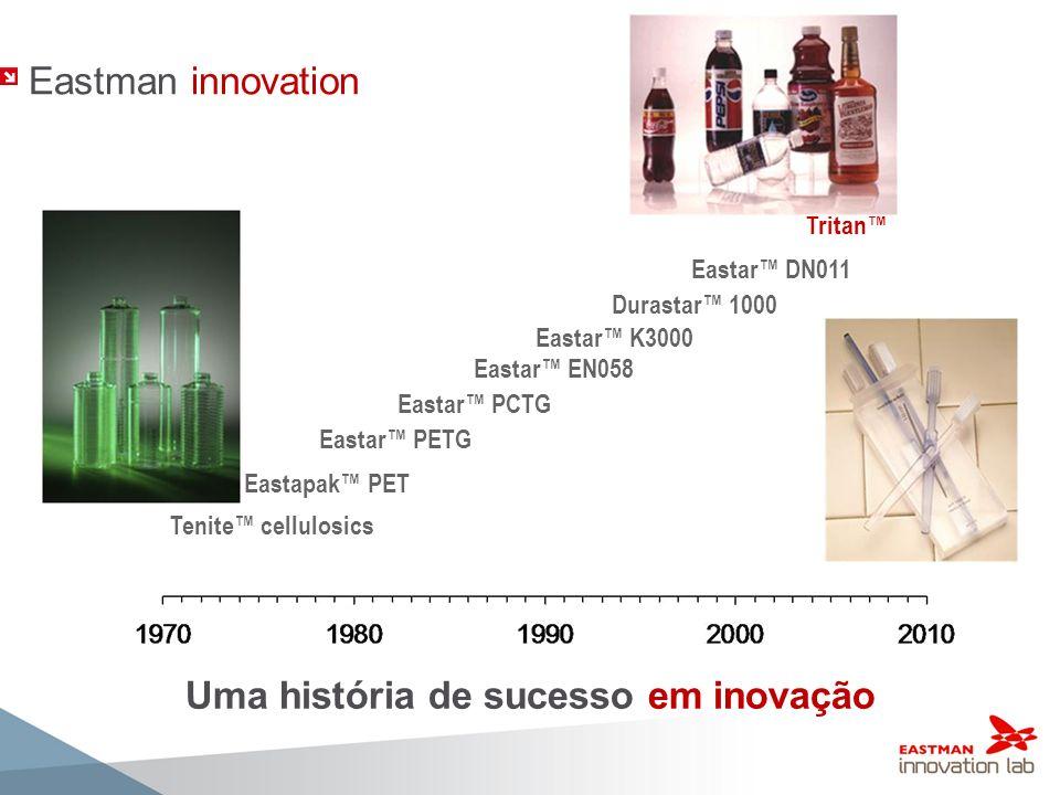 Uma história de sucesso em inovação