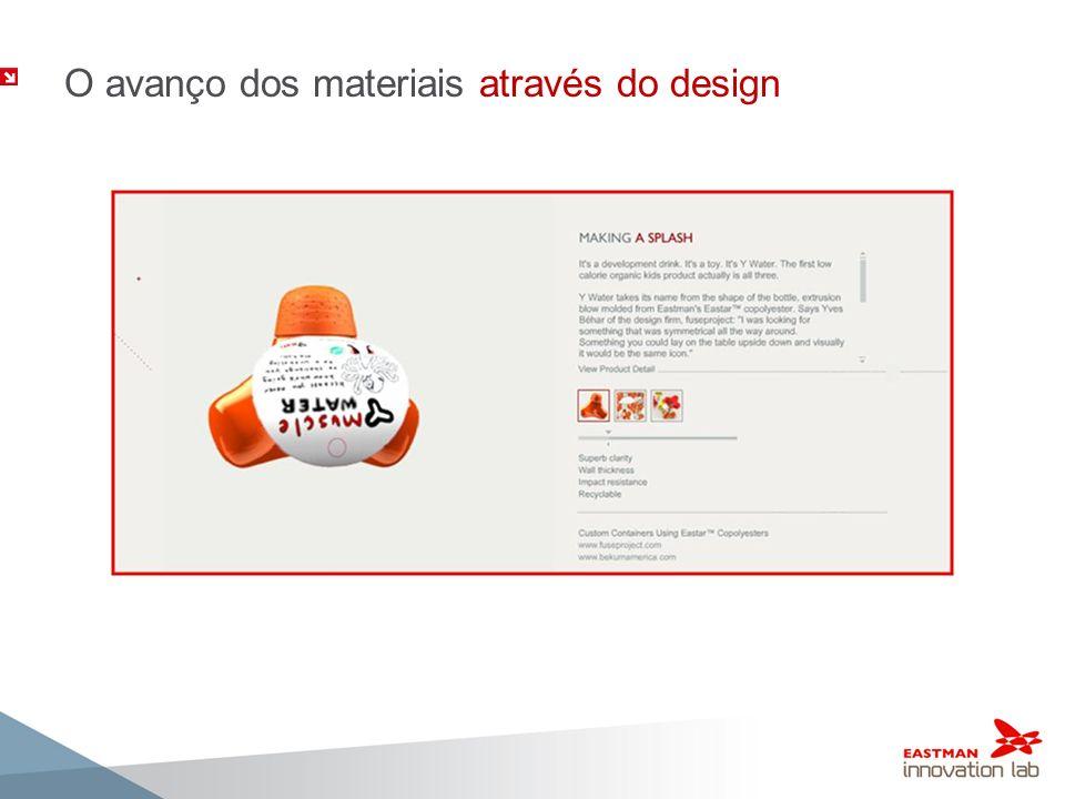 O avanço dos materiais através do design