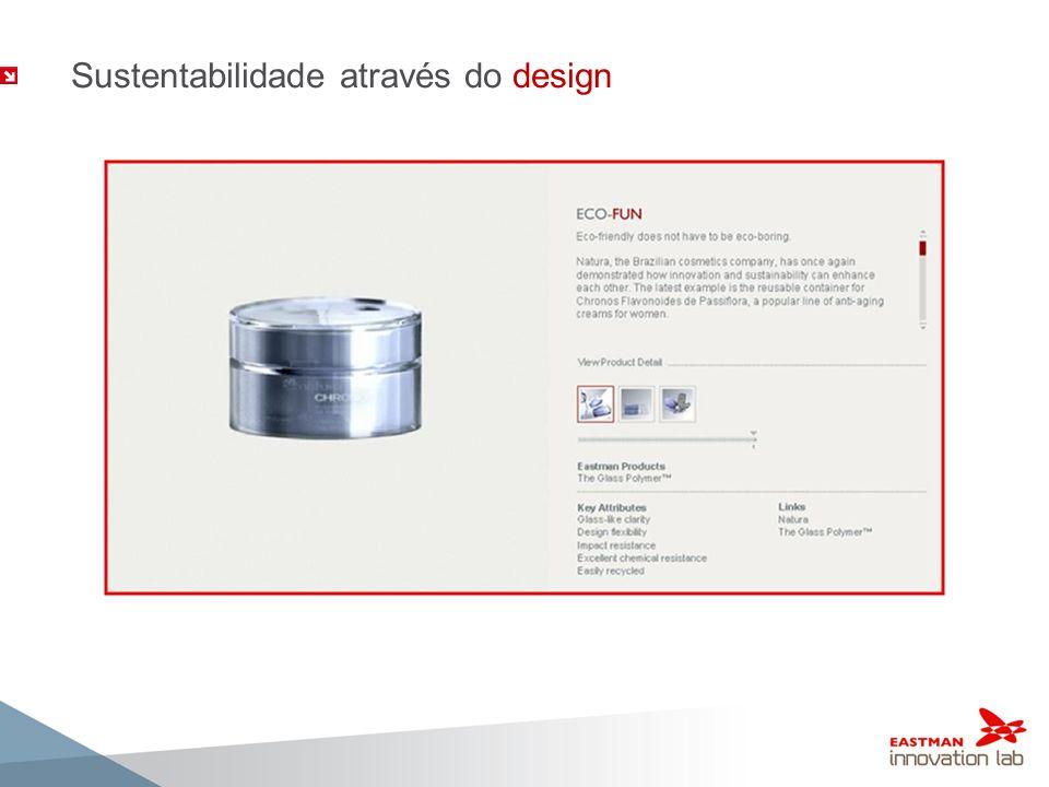 Sustentabilidade através do design