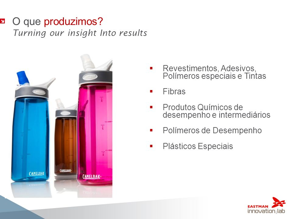 O que produzimos Turning our insight Into results
