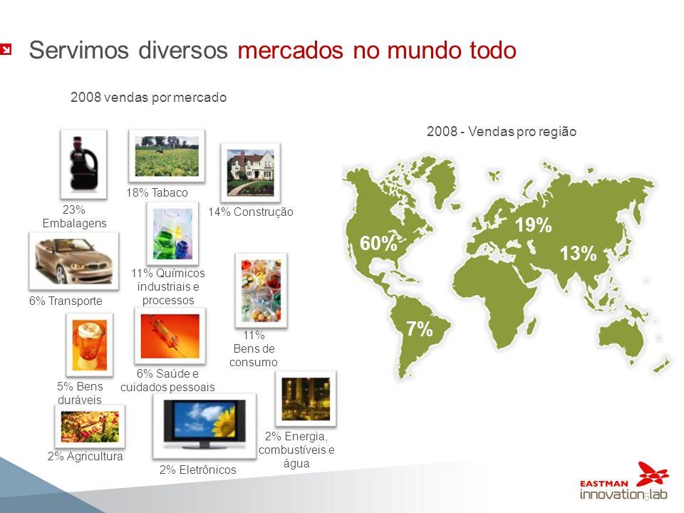 Servimos diversos mercados no mundo todo!