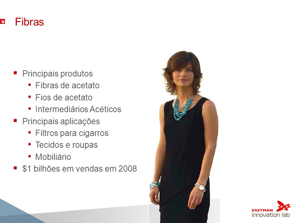 Fibras Principais produtos Fibras de acetato Fios de acetato