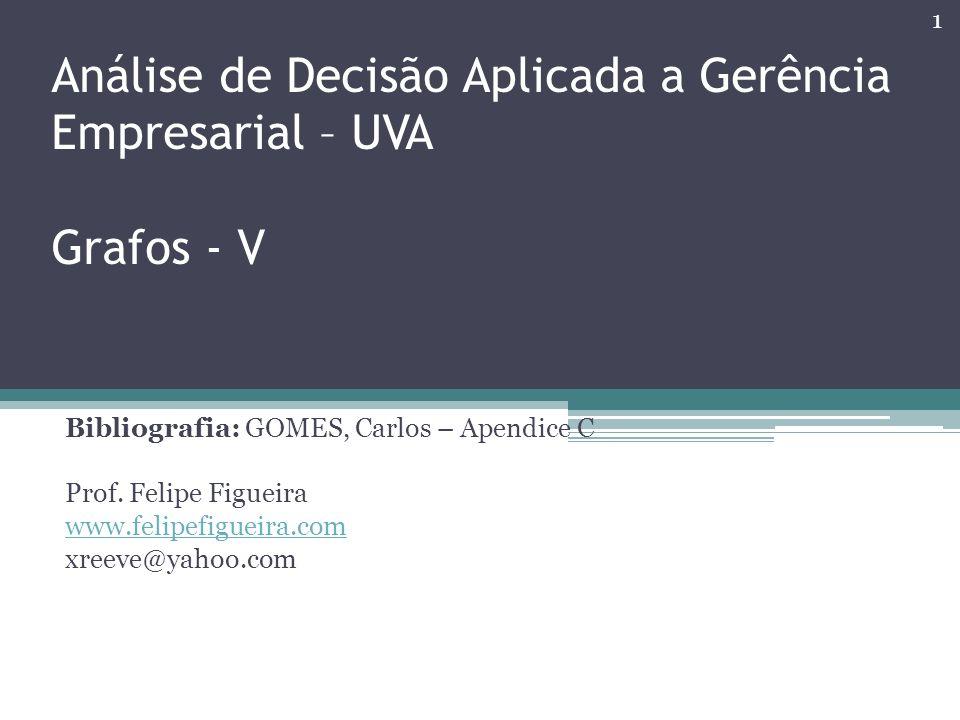 Análise de Decisão Aplicada a Gerência Empresarial – UVA Grafos - V