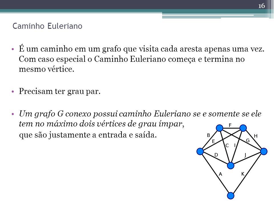 Caminho Euleriano