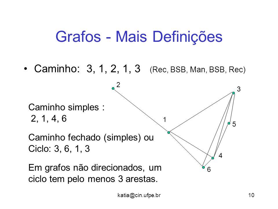 Grafos - Mais Definições
