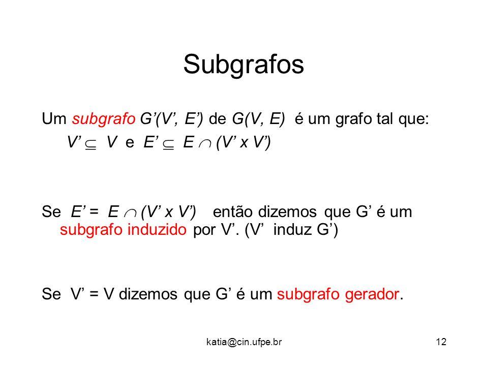 Subgrafos Um subgrafo G'(V', E') de G(V, E) é um grafo tal que: