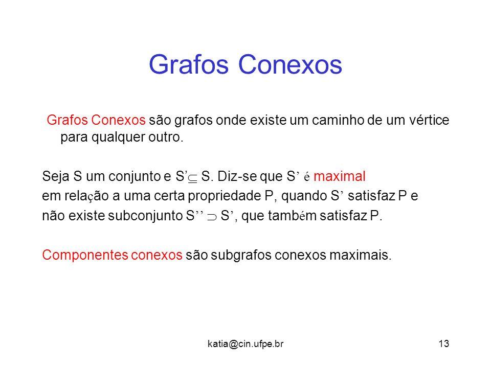 Grafos Conexos Grafos Conexos são grafos onde existe um caminho de um vértice para qualquer outro.