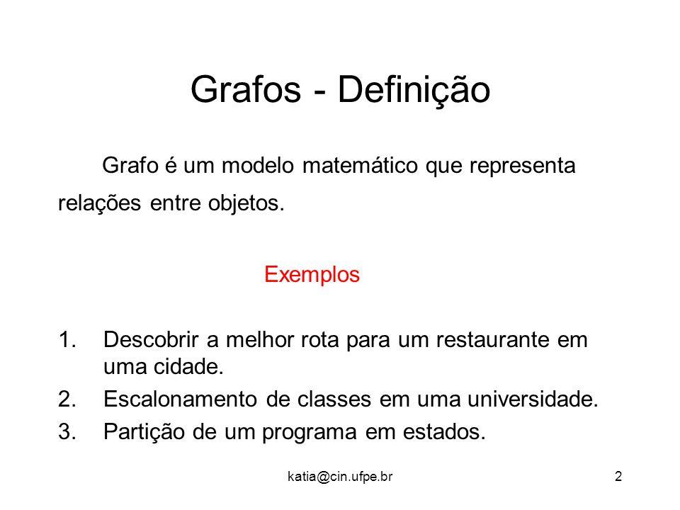 Grafos - Definição Grafo é um modelo matemático que representa