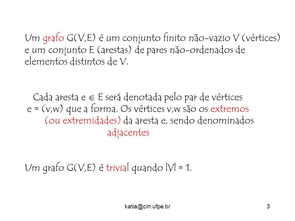 Um grafo G(V,E) é um conjunto finito não-vazio V (vértices)