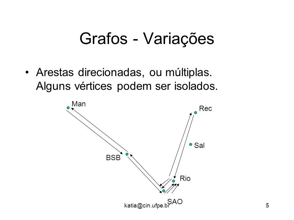 Grafos - VariaçõesArestas direcionadas, ou múltiplas. Alguns vértices podem ser isolados. Man.