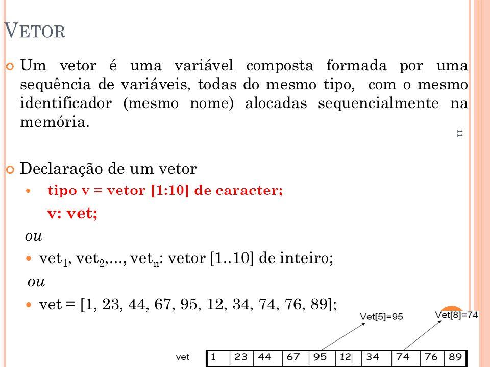 Vetor Declaração de um vetor v: vet;