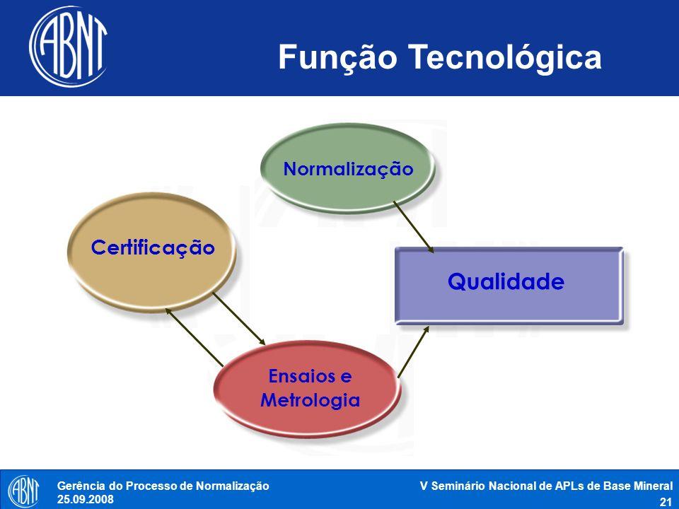 Função Tecnológica Qualidade Certificação Normalização Ensaios e