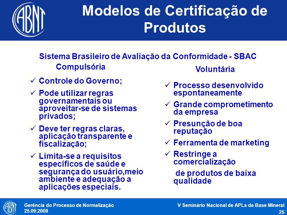 Modelos de Certificação de Produtos