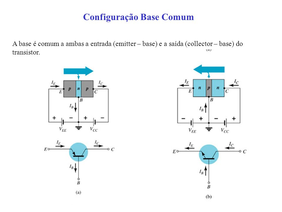 Configuração Base Comum