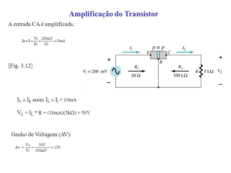 Amplificação do Transistor