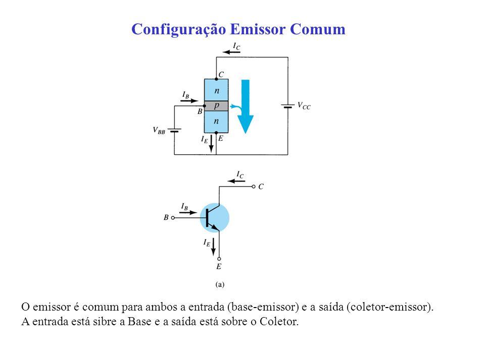 Configuração Emissor Comum