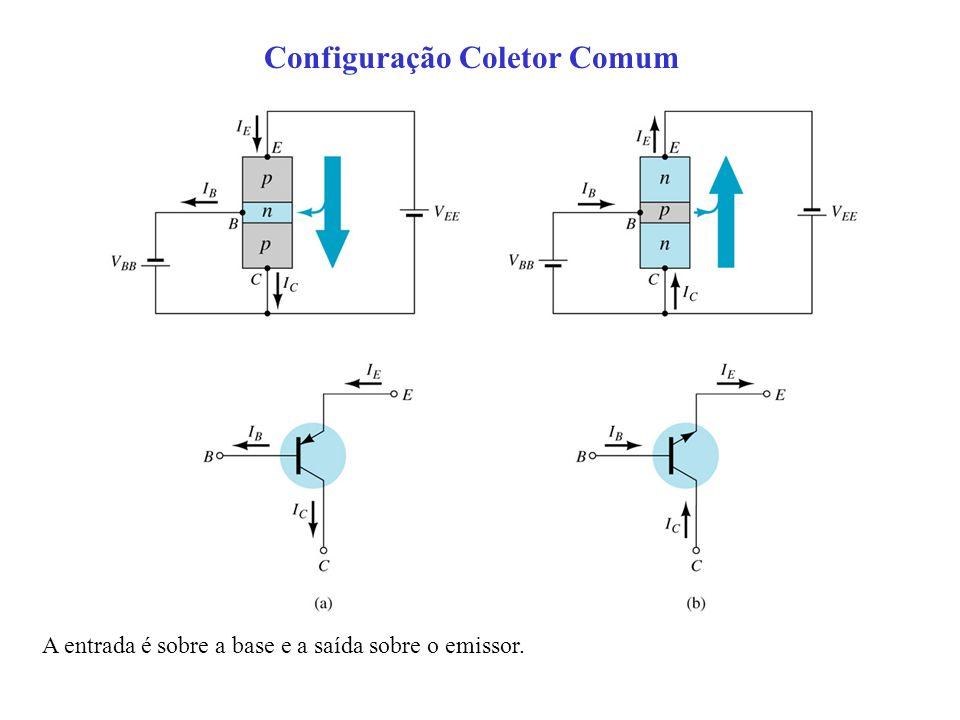 Configuração Coletor Comum