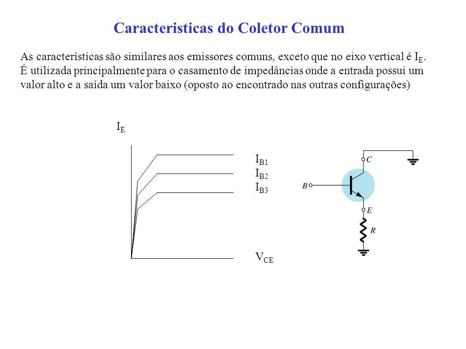 Caracteristicas do Coletor Comum