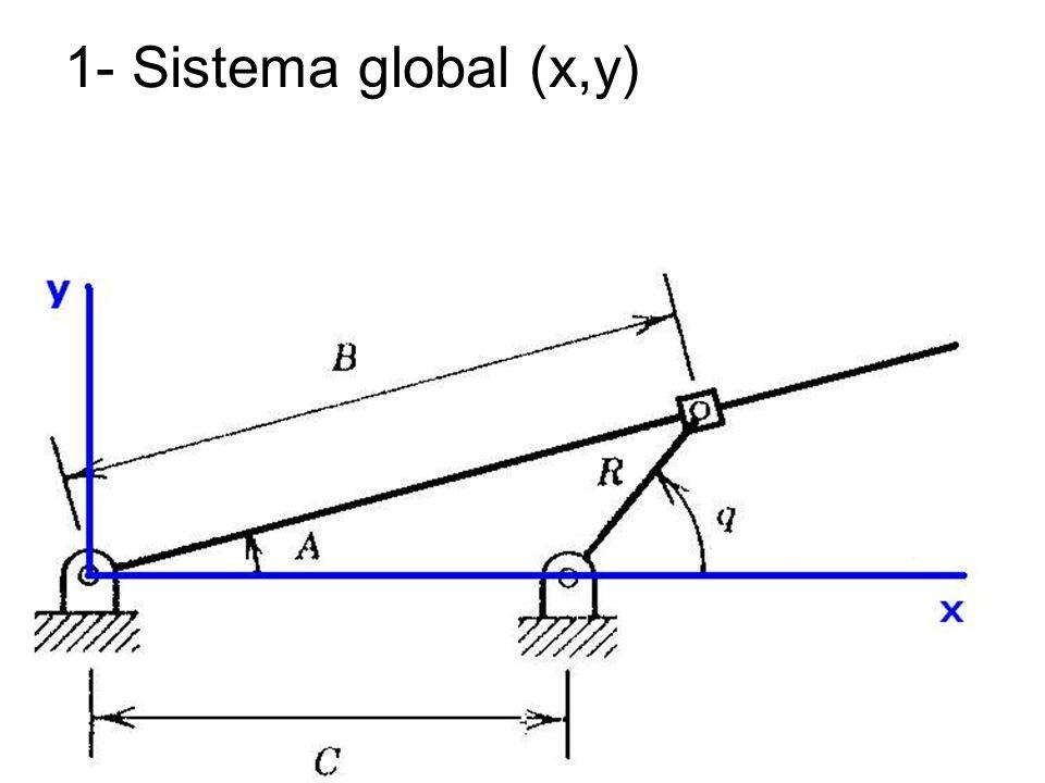 1- Sistema global (x,y)