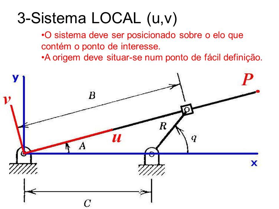 3-Sistema LOCAL (u,v) O sistema deve ser posicionado sobre o elo que contém o ponto de interesse.