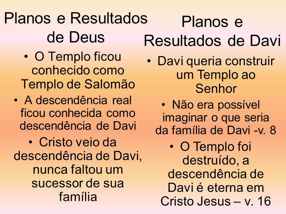 Planos e Resultados de Deus