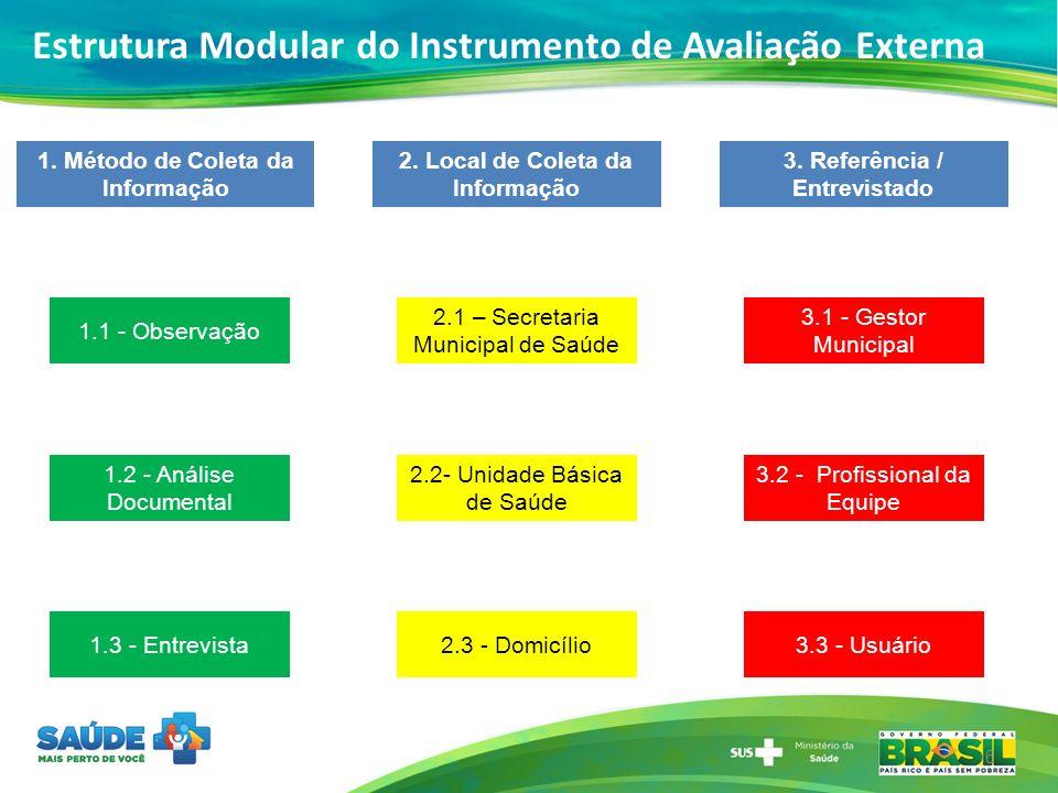 Estrutura Modular do Instrumento de Avaliação Externa
