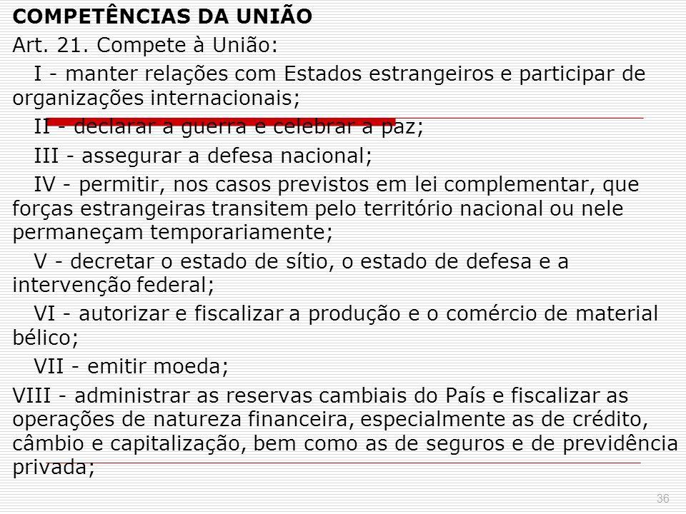 COMPETÊNCIAS DA UNIÃO Art. 21