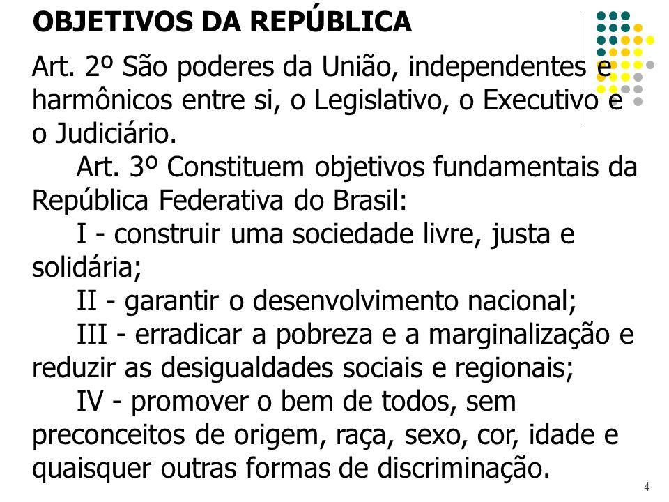 OBJETIVOS DA REPÚBLICA