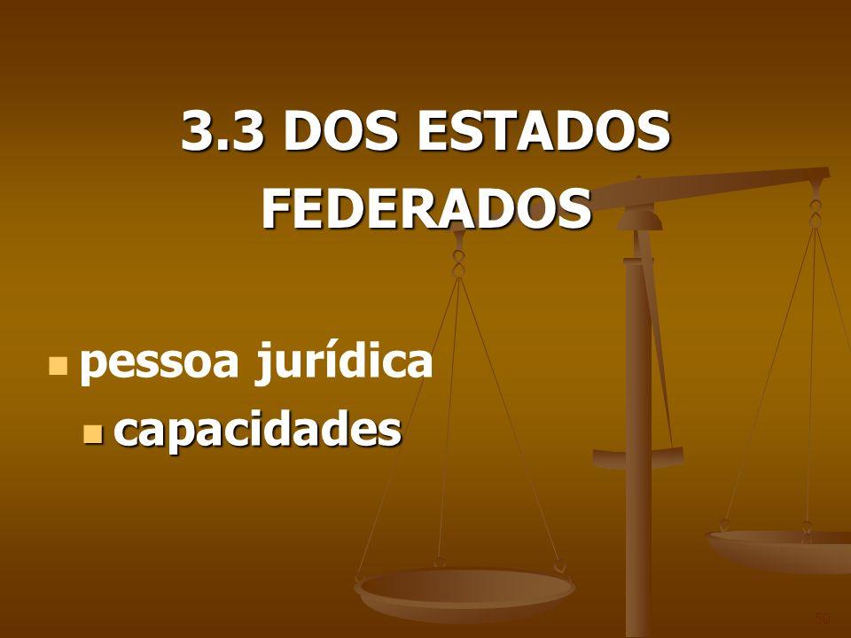 3.3 DOS ESTADOS FEDERADOS pessoa jurídica capacidades