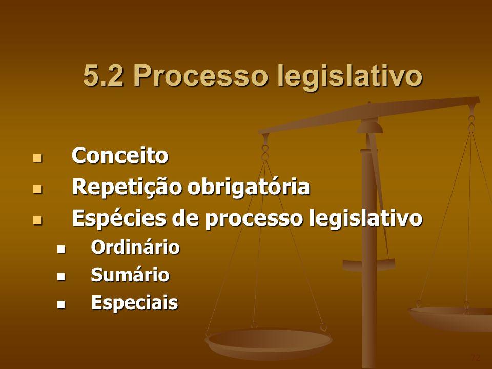 5.2 Processo legislativo Conceito Repetição obrigatória