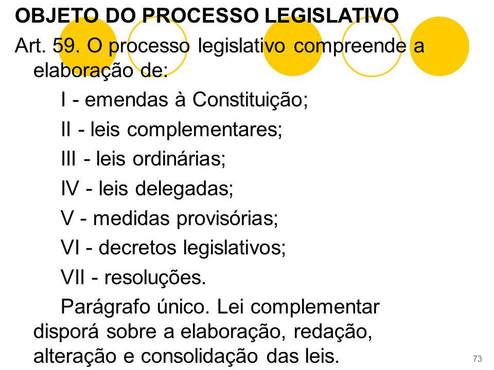 OBJETO DO PROCESSO LEGISLATIVO Art. 59