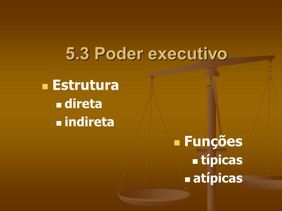 5.3 Poder executivo Estrutura Funções direta indireta típicas atípicas