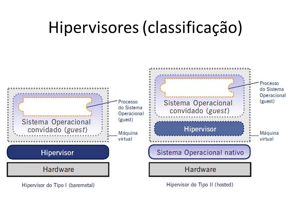 Hipervisores (classificação)