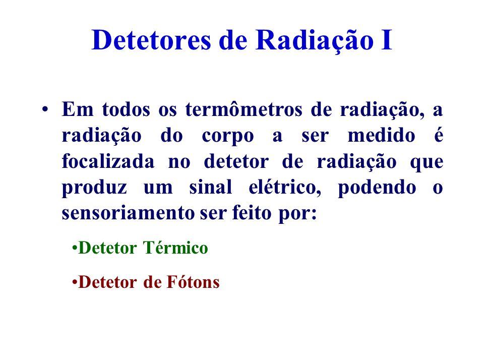 Detetores de Radiação I