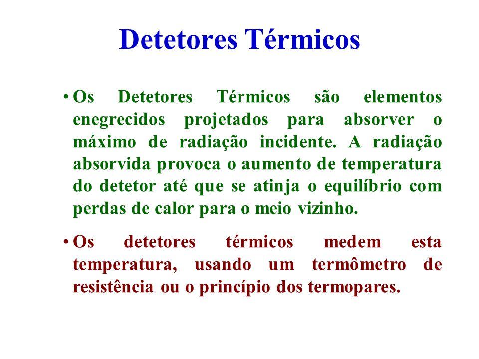 Detetores Térmicos