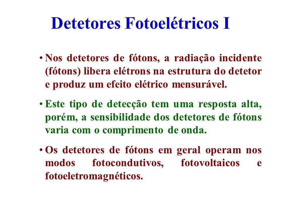 Detetores Fotoelétricos I