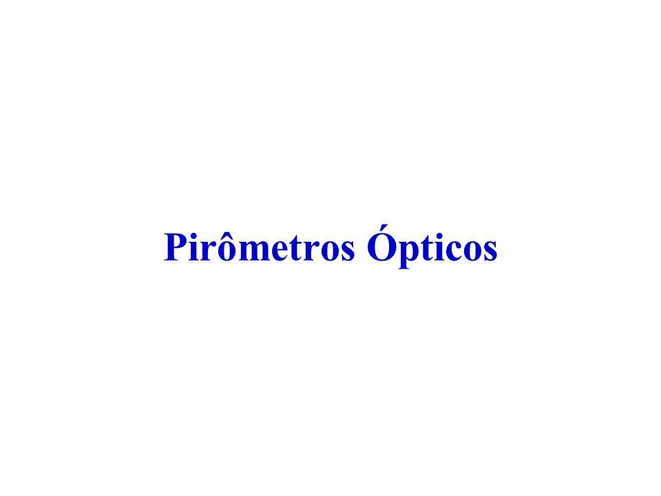 Pirômetros Ópticos